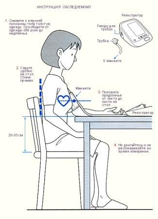 Как определить и измерить