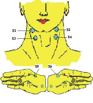 Воздействие на точки тела при тахикардии