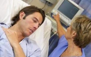 Острая сердечная недостаточность симптомы