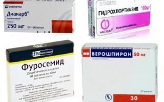 Сердечная недостаточность лечение препараты