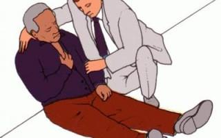 Абдоминальный инфаркт миокарда симптомы