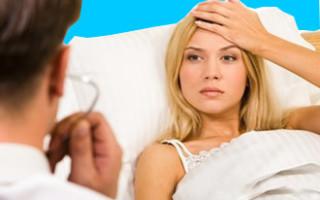 Приступ вегетососудистой дистонии симптомы