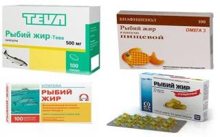 Таблетки для повышения давления названия