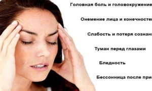 Таблетки от спазмов в голове