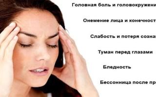 Таблетки от спазмов сосудов головного мозга