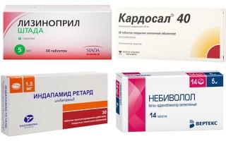 Гипертония лечение лекарства