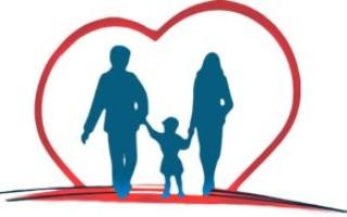 Врожденные пороки сердца классификация