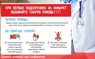Что такое инфаркт миокарда