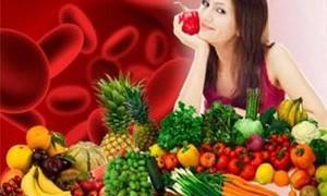 Применение диеты по группе крови для 4 положительной, таблицы продуктов, выбор рациона, советы диетологов