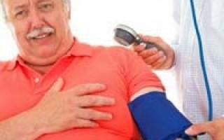 Гипертония симптомы причины