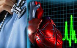 Сердечно сосудистая недостаточность симптомы и лечение