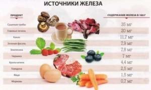 Рецепты приготовления говяжьей печени и как ее использовать для поднятия гемоглобина?