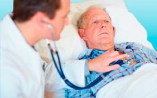 Лечение гипертонический криз