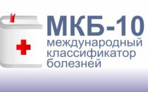 Вегето-сосудистая дистония по МКБ-10