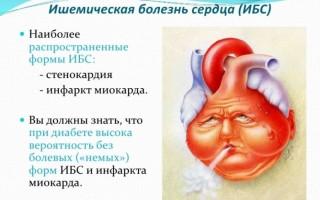 Ишемическая болезнь сердца чем опасна