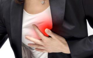 Как понять что сердце болит